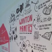 Pantry Project 2015