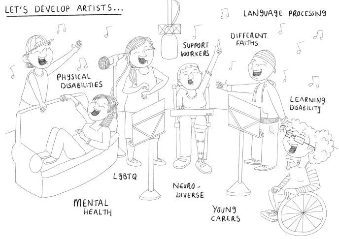 Bristol Plays Music 2018